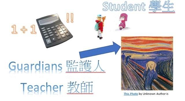 中學數學和科學所需的心算
